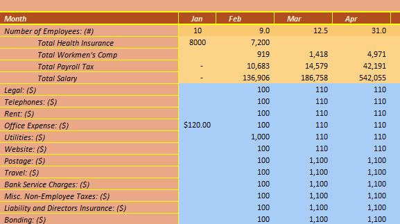 Excel Modeling